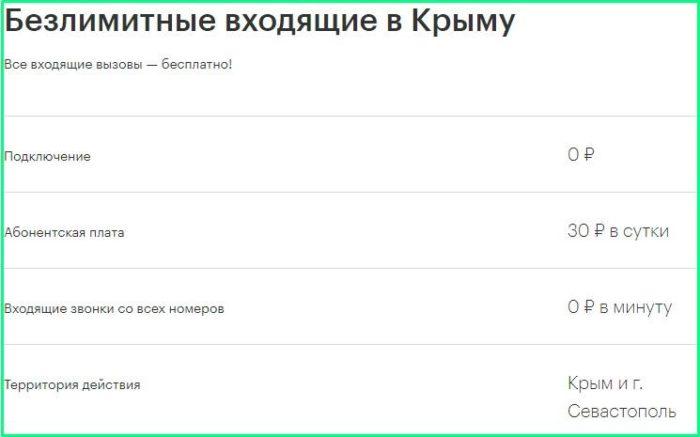 Bezlimitnye-vhodyashhie-v-Krymu.jpg