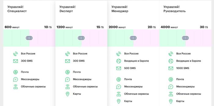 megafon-tarif-vklyuchaysya-obschaysya-v-hmao.png