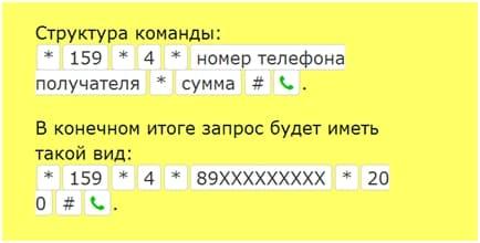 perevod-tele2-megafon.jpg