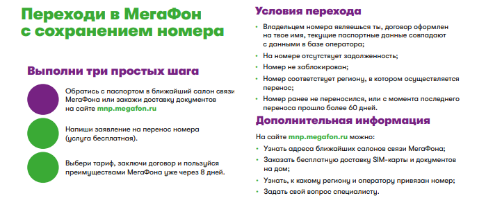 site-pereiti-na-megafon-4.png