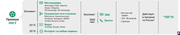 tarifyi-megafon-arhangelskaya-oblast.jpg